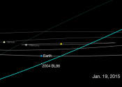 Asteroid to Make Close Pass by Earth