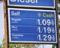 Plummeting Gasoline Prices