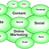 Ten Good Reasons Not to Listen to Bad Online Marketing Advice
