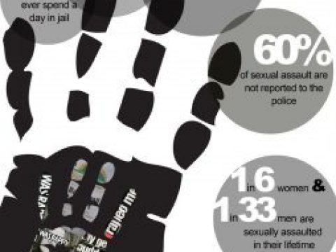 sexual-assault-statistics